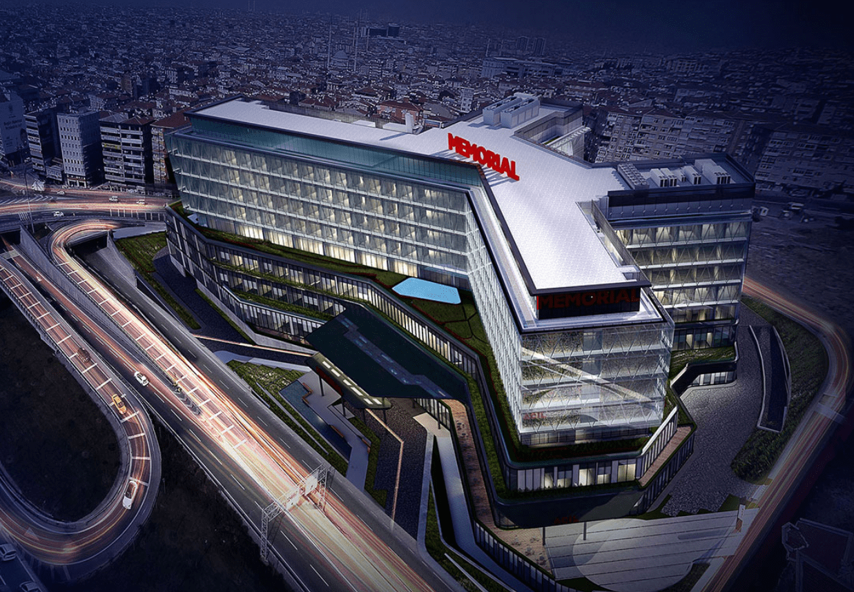 Get Appointment from Istanbul Bahçelievler Memorial Hospital General Surgery Center